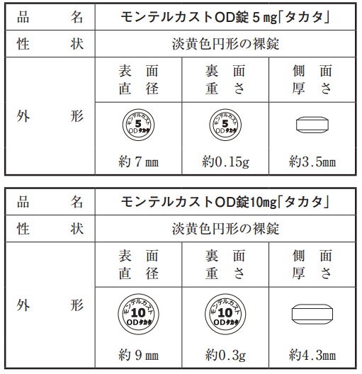 2f84bd7e8b534de635140e1b64aa3cf3